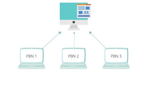 98 Are PBNs Really Important for SEO and Backlinks?